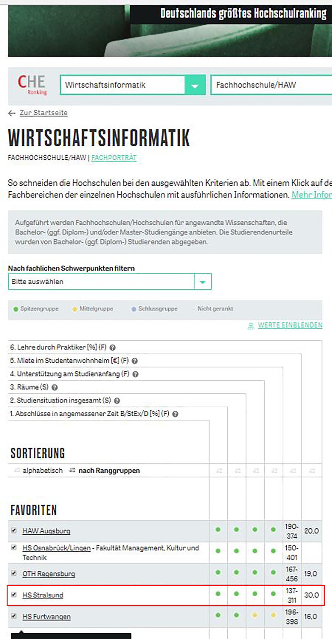 Wirtschaftsinformatik Bachelor - Hochschule Stralsund